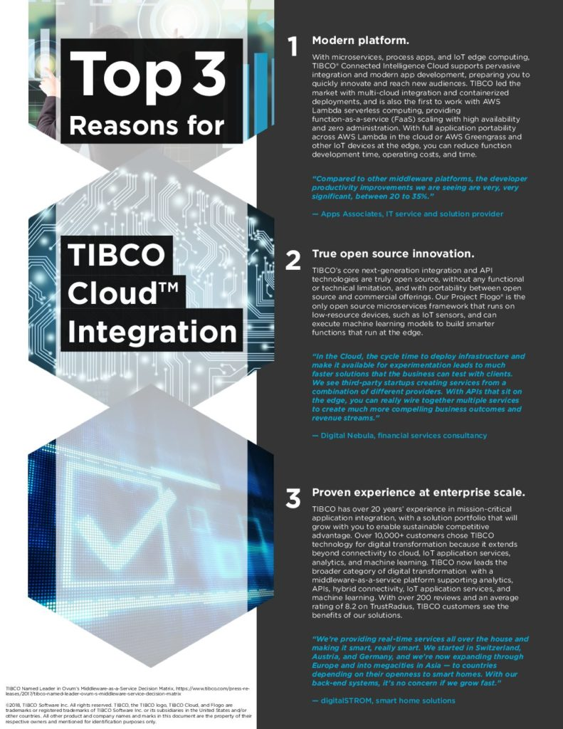 Top 3 Reasons for TIBCO Cloud Integration
