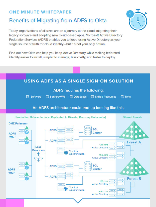 One Minute White Paper – Benefits of Migrating from ADFS to Okta