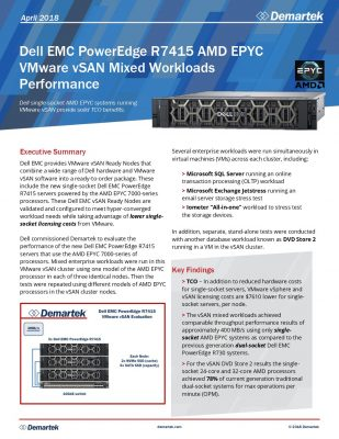 Dell Emc Poweredge R7415 Amd Epyc Vmware Vsan Mixed Workload Performance