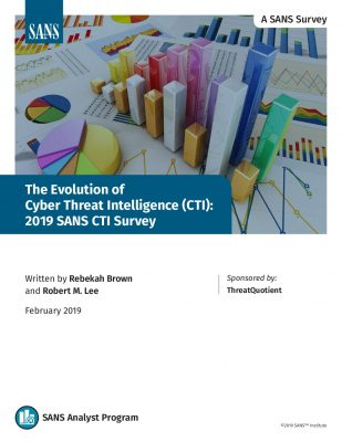 The Evolution of Cyber Threat Intelligence (CTI): 2019 SANS CTI Survey
