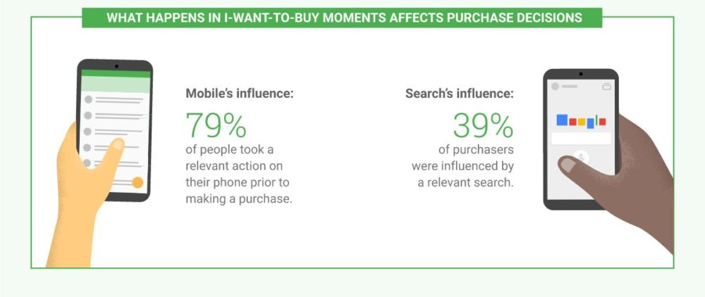 I want to buy moments google