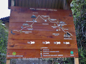 Entrying the Official Protected Area of Historical Sanctuary of Machu Picchu