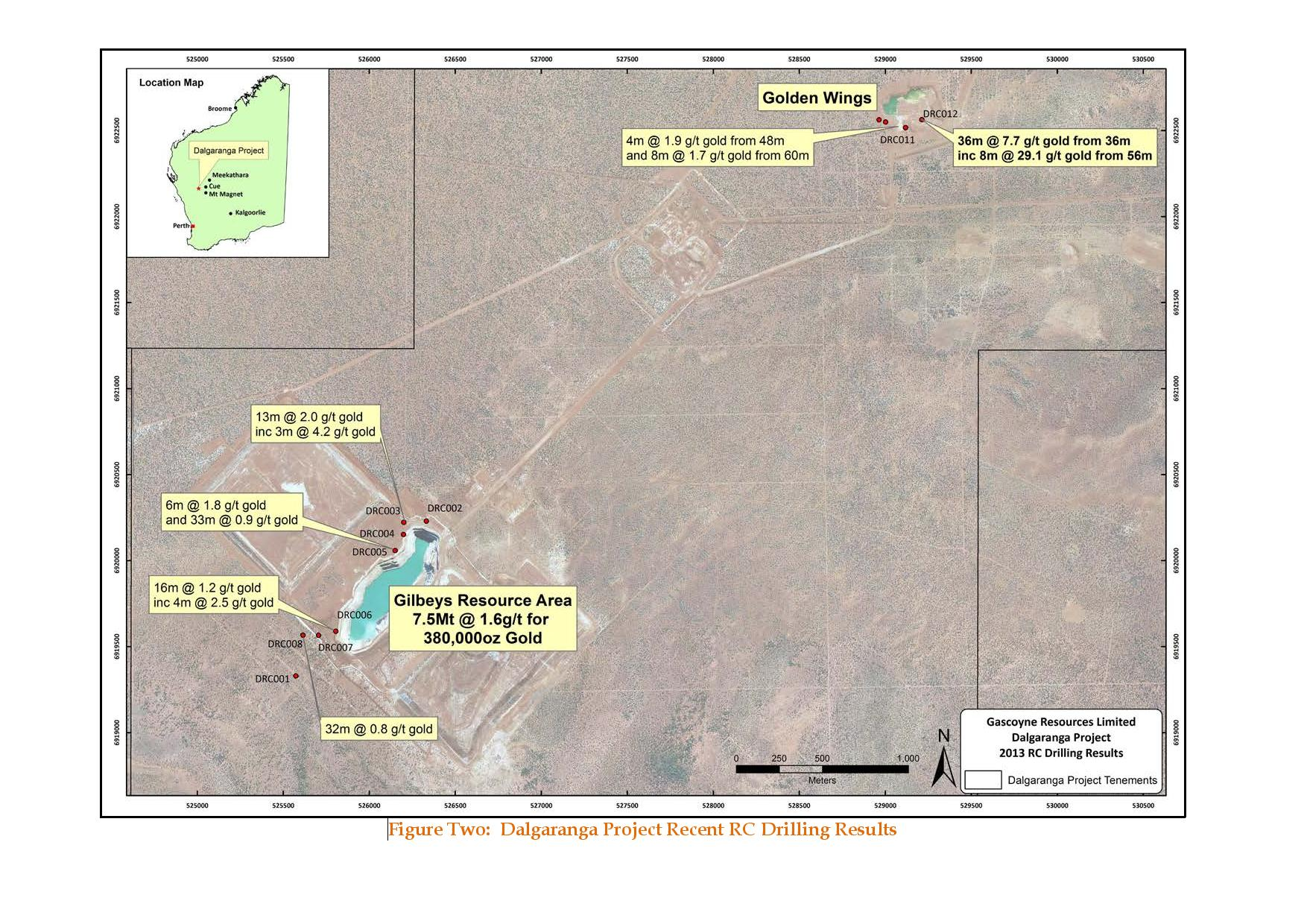 gascoyne gold Construction at gascoyne's dalgaranga gold project is advancing well  of 153 mt @ 13 g/t for 612,000 ounces of gold (see figures 2 & 3 and.