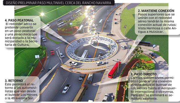 Paso-multinivel-Rancho-Navarra