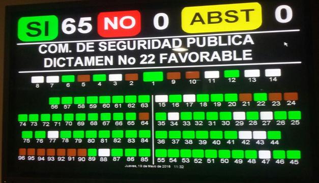 Aprueban con 65 votos reformas a ley penitenciaria for Ley penitenciaria