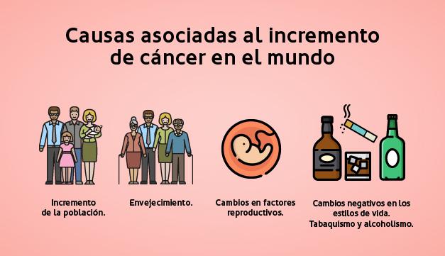 Infografias Causas del cancer VS Web-02-02