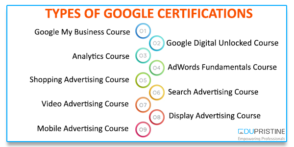 Different-Types-of-Google-Certifications