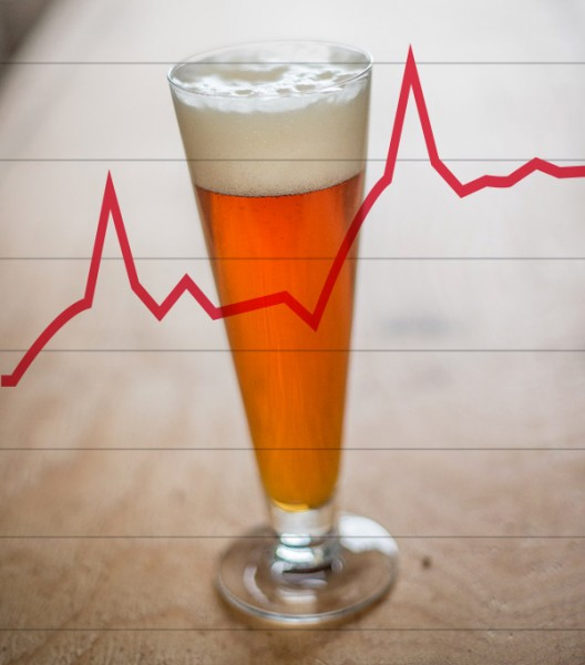 Craft Beer Rise