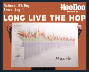 HooDoo Brewing Co. IPA Day