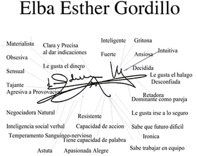 elba esther 3