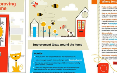 Sainsburys Bank guide to improving your home