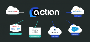 Connecting ServiceNow to other applications' data doesn't have to be difficult