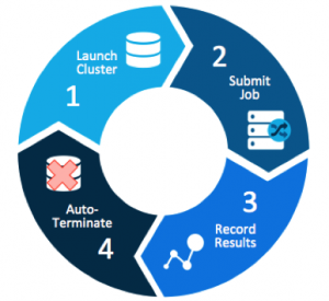 What's New in Cloudera Director 2.0?
