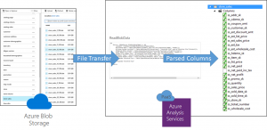 Building an Azure Analysis Services Model for Azure Blobs — Part 3