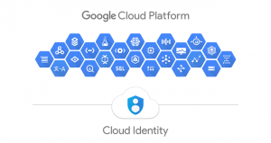 Enterprise identity made easy in Google Cloud Platform with Cloud Identity