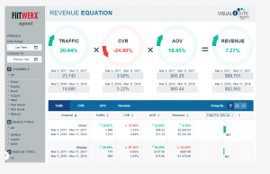 App of the Week: Ecommerce Revenue Equation