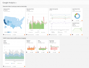 App of the Week: Google Analytics QuickStart