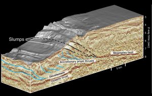 Seismic Data Science: Reflection Seismology and Hadoop