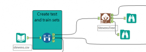 Putting the R in AlteRyx: CART Models