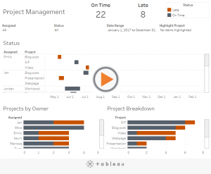 Using Gantt charts in Tableau to manage projects