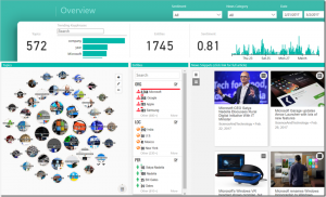 Bringing more text analytics to the Bing News Solution Template