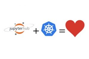 JupyterHub on Google Cloud