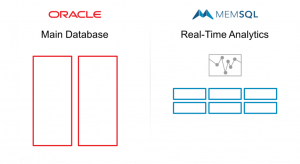 Migrating from Traditional Databases to the Cloud