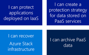 Protecting applications and data on Azure Stack