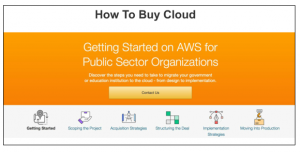 How to Buy: Cloud Procurement Made Easy