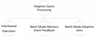 Enhancing query performance with Adaptive Query Processing in SQL Server 2017