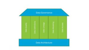 Data Governance Questions You Should Be Asking