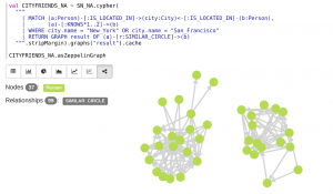 Cypher – the SQL for Graphs – Is Now Available for Apache Spark