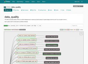 Data quality checkers