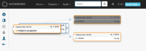 orchestrator 3.0.3: auto provisioning raft nodes, native Consul support and more