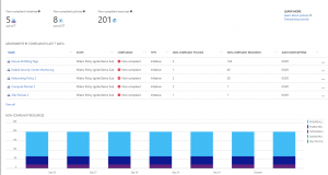 Public preview of new Azure Policy features