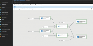 Transforming your VMware environment with Microsoft Azure