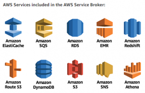AWS Service Broker: Bridging the Gulf Between On-Premises and AWS