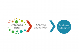 Uncovering Analytic Opportunities