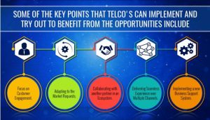 How Telcos can Fully Benefit from IoT and Eco-Systems