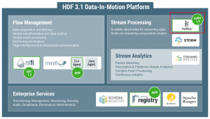HDF 3.1 Blog Series Part 3: Kafka 1.0 Support with Powerful HDF Integrations