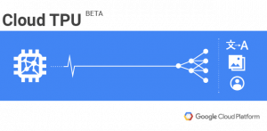 Cloud TPU machine learning accelerators now available in beta
