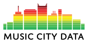 Music City Data – A Conference for Data Professionals