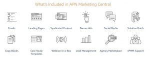 See What's New with APN Marketing Central