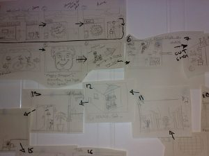 5 best practices for effective storyboarding