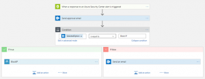 Security Center Playbooks and Azure Functions Integration with Firewalls