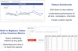 The switch to self-service marketing analytics at zulily: best practices for using Tableau with BigQuery