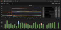 Adding Custom Graphs and Dashboards to Percona Monitoring and Management