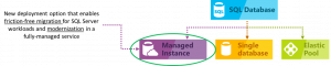 SSMS 17.6 is now available: Managed Instance and many bug fixes
