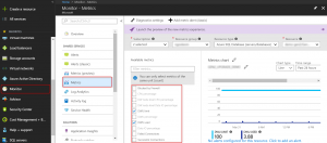 Enhanced capabilities to monitor, manage, and integrate SQL Data Warehouse in the Azure Portal