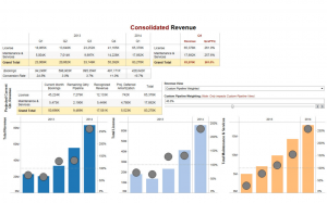 When to use a BI solution for finance analysis because Excel isn't cutting it